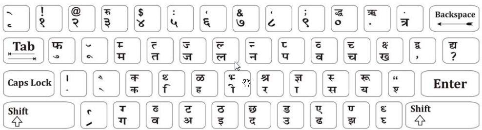 Bihar Sachivalaya Stenographer Admit Card 2019 Reporter PA